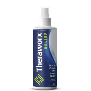 Theraworx Relief 7.1oz (240 ml) Spray Front of Bottle
